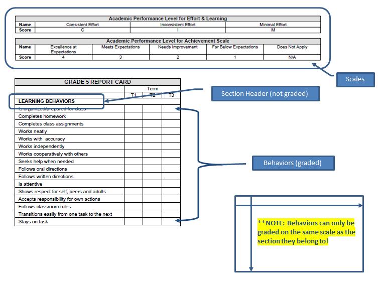 Sample Report Cards | Standards Based Report Cards Edutech